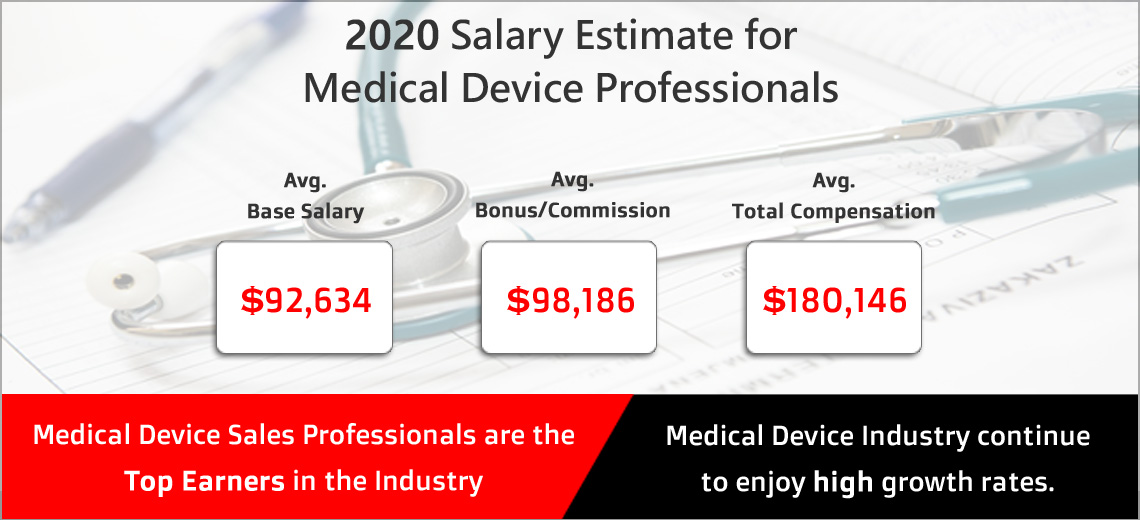 medical-device-reps-salary